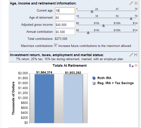 Traditional IRA vs Roth IRA: What's the Difference? - Under